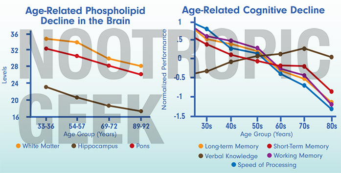 ps_natural-decline-age-related