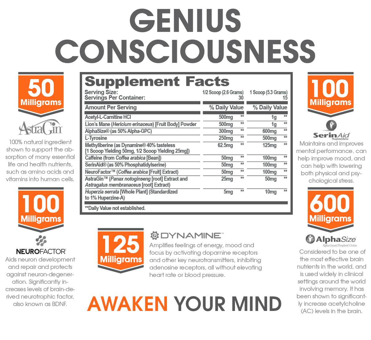 genius consciousness supplement facts