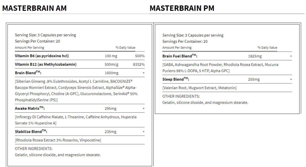 MasterBrain AM PM Supplement Facts
